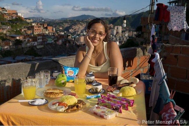 """Фотопроект """"Что я ем: вокруг света за 80 приемов пищи"""" 15"""