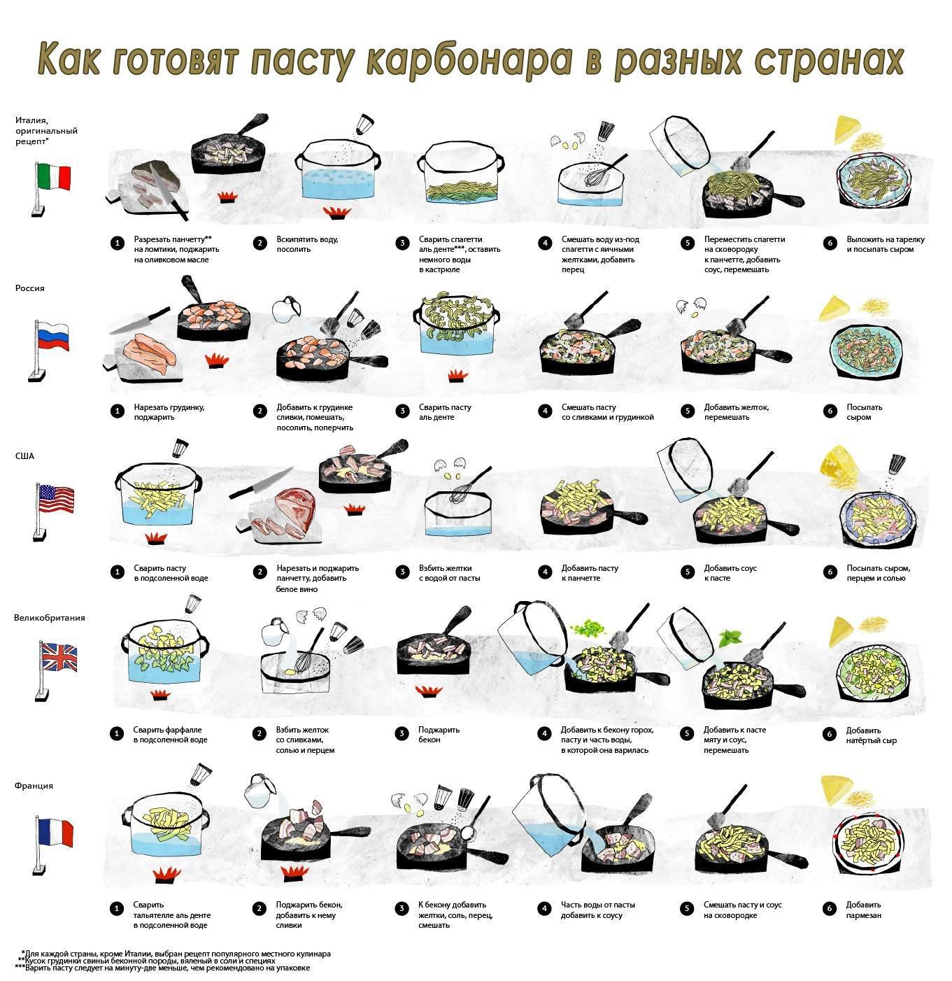 Мясо в духовке рецепт с фото из говядины с картофелем рецепт с фото