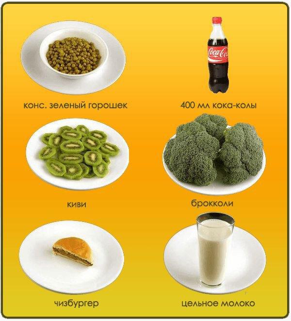 200 калорий в еде 2