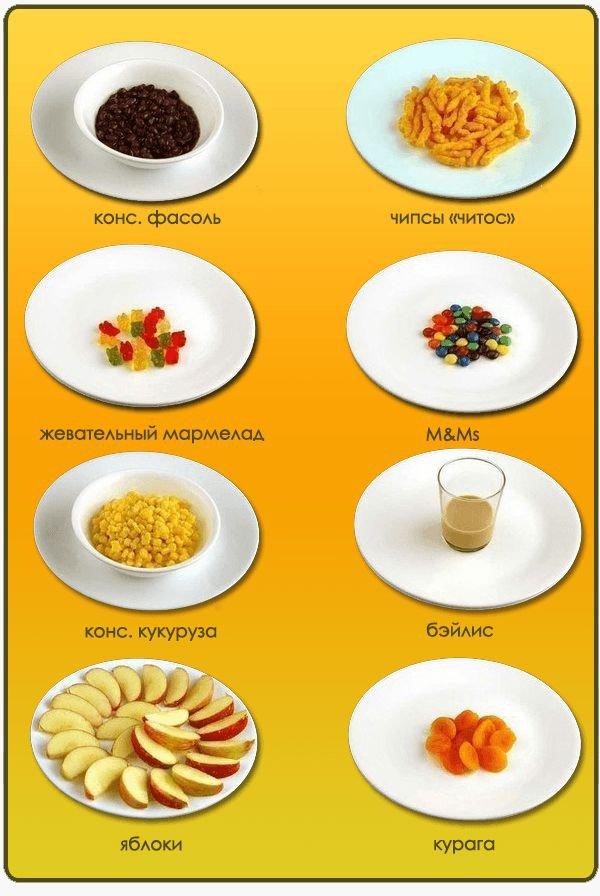 200 калорий в еде 6