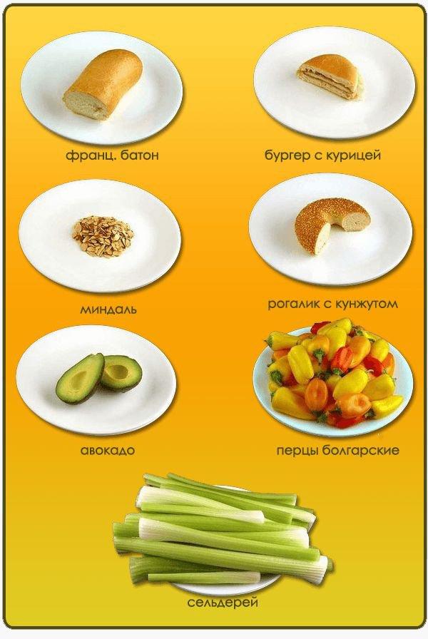 200 калорий в еде 7