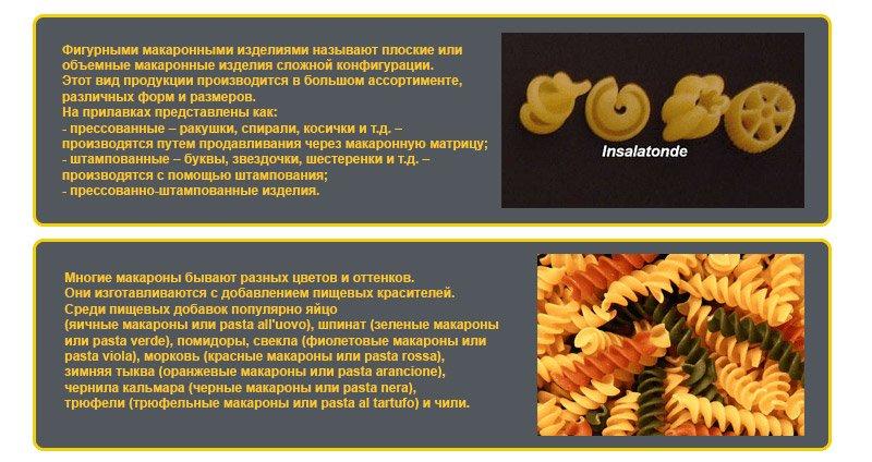 Виды макаронных изделий. Фигурные макароны 3