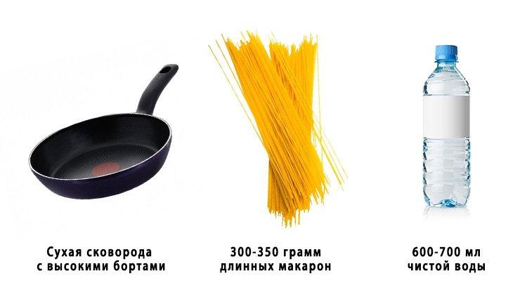 Как пожарить макароны на сковороде без варки. Простой рецепт