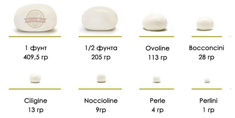 Виды моцареллы. Моцареллу изготавливают и предлагают в различных формах. В виде шаров, овалов. Mozzarella sizes