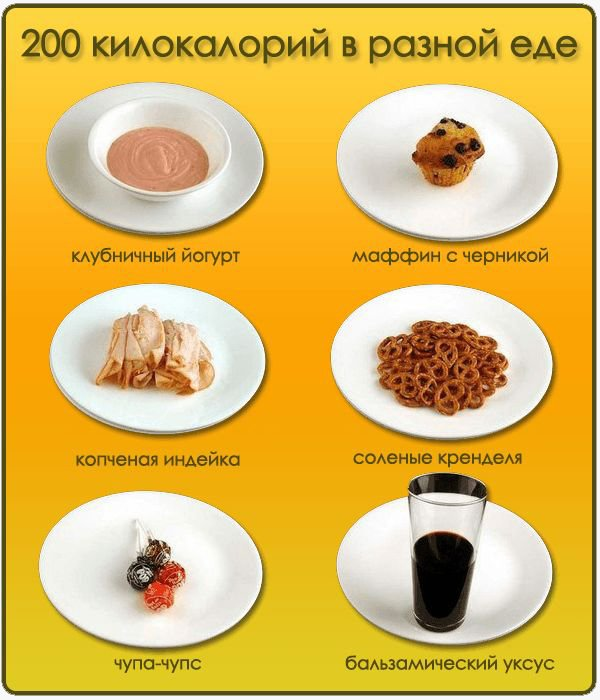 200 калорий в еде