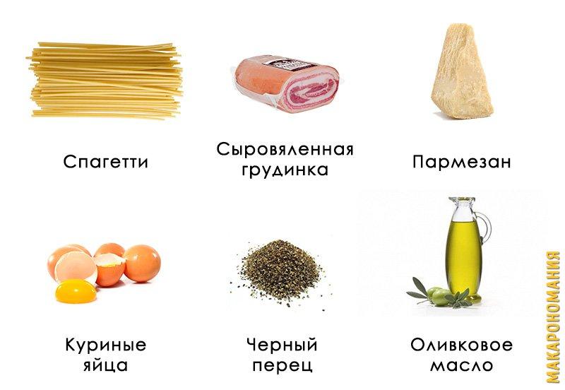 Как готовить пасту карбонара. Ингредиенты рецепта