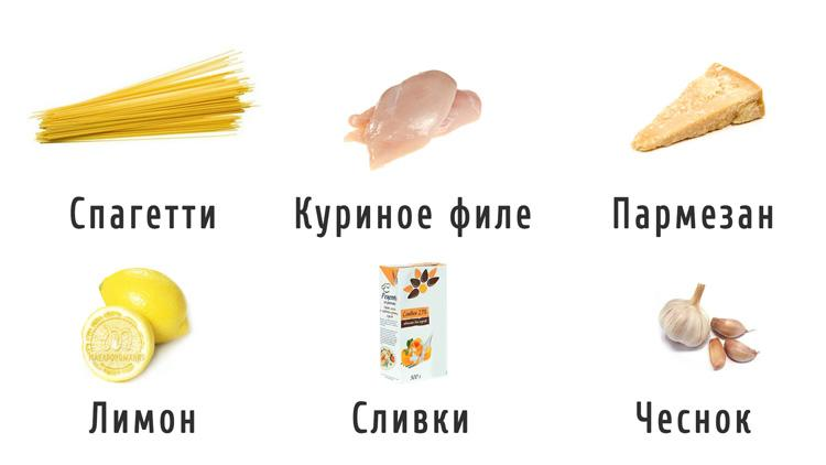 Что приготовить из курицы и макарон. Как вкусно приготовить макароны с курицей. Пошаговый рецепт. Фото. Ингредиенты