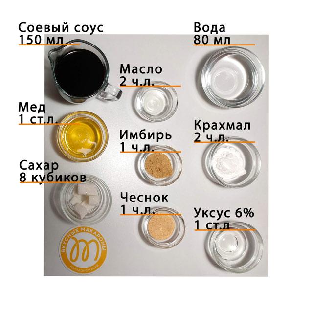 Ингредиенты для приготовления соуса терияки в домашних условиях