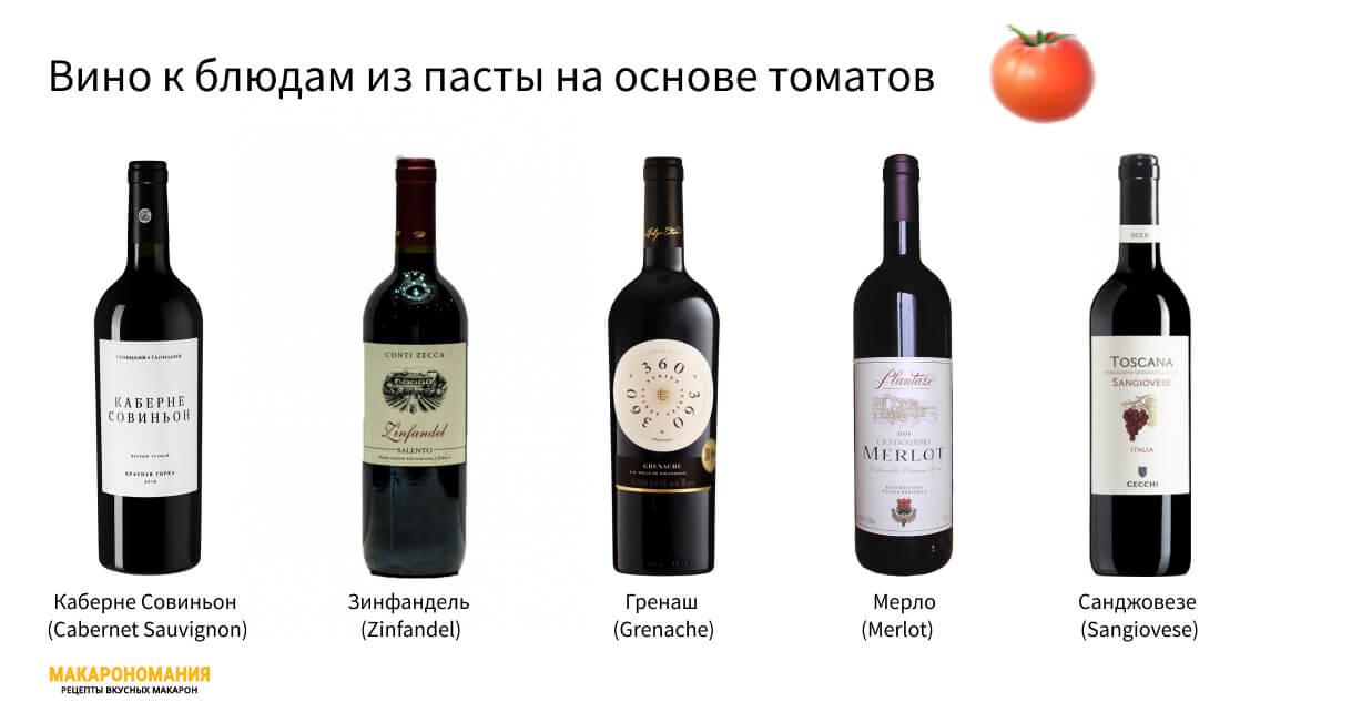 Вино к блюдам из пасты на основе томатов