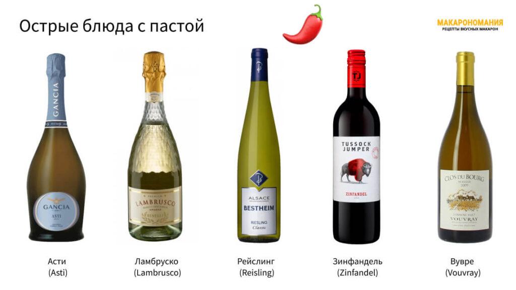 Вино к острым блюдам с пастой - сочетания